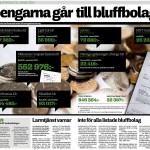 2015-11-30 Borås Tidning